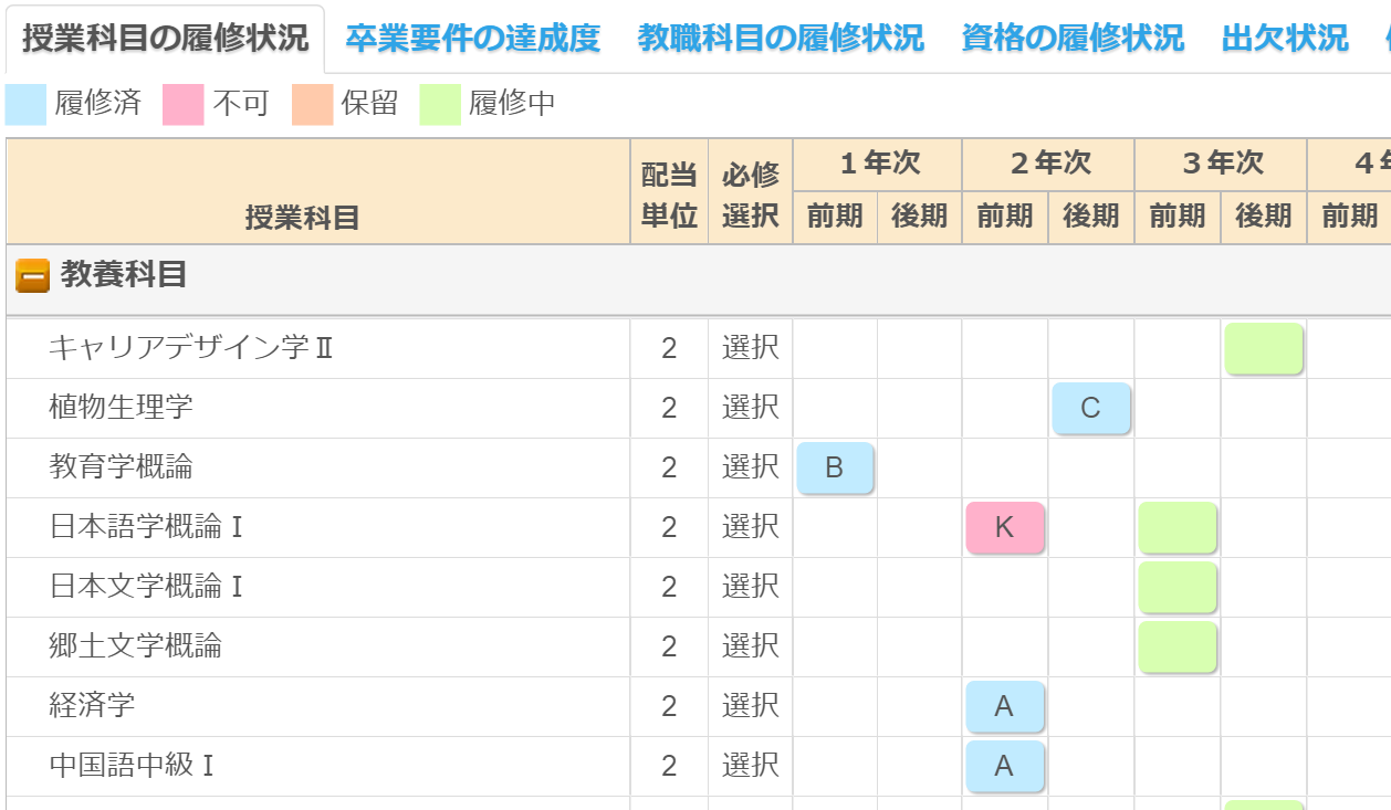 教務システム一体型ポータルシステム 「A-Portal」イメージ画像